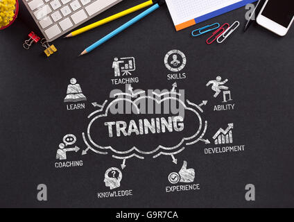 Training Chart with keywords and icons on blackboard - Stock Photo