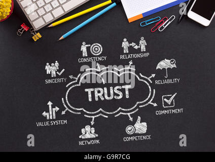 Trust Chart with keywords and icons on blackboard - Stock Photo
