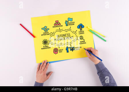 Business Management chart with keywords and sketch icons - Stock Photo