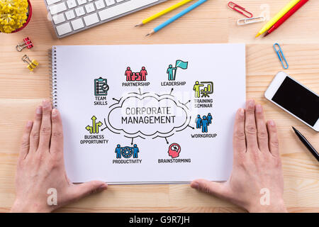 Corporate Management chart with keywords and sketch icons - Stock Photo