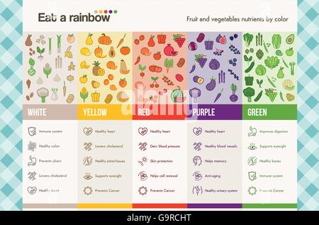 Eat a rainbow of fruits and vegetables infographics with food and health icons set, dieting and nutrition concept - Stock Photo