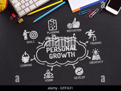 Personal Growth Chart with keywords and icons on blackboard - Stock Photo