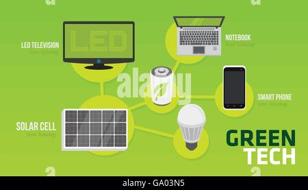 green tech eco environment friendly technology vector illustration - Stock Photo