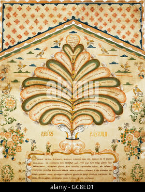 religion, biblical scenes, Tree of Knowledge of Good and Evil, ink and tempera, Russia, 1816, Additional-Rights - Stock Photo
