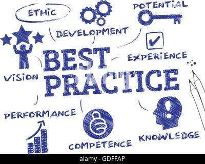 Best Practice. Chart with keywords and icons - Stock Photo