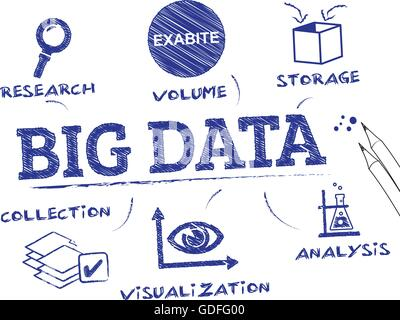 Big Data. Chart with keywords and icons - Stock Photo