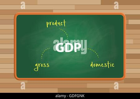 gdp gross domestic product concept with alphabet text on top of the green board - Stock Photo