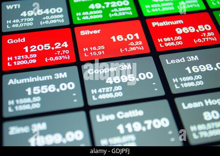 Stock market board, financial background - Stock Photo