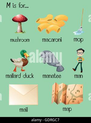 7 letter words with v different words begin with letter b illustration stock 22113 | different words begin with letter m illustration gdrgc7