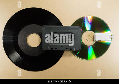 Concept of music evolution. Musicassette, cd and usb support. Vintage and modern. Supports for music - Stock Photo