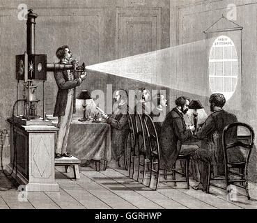 Old image projector, 19th century - Stock Photo