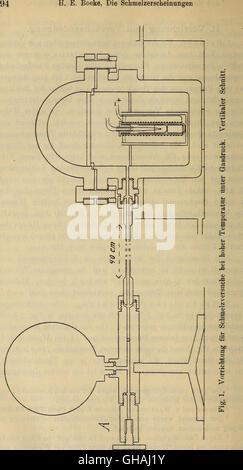 Neues Jahrbuch für Mineralogie, Geologie and PalC3A4ontologie (1912) - Stock Photo