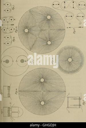 Bulletin de l'Académie Royale des Sciences, des Lettres et des Beaux-Arts de Belgique (1847) - Stock Photo