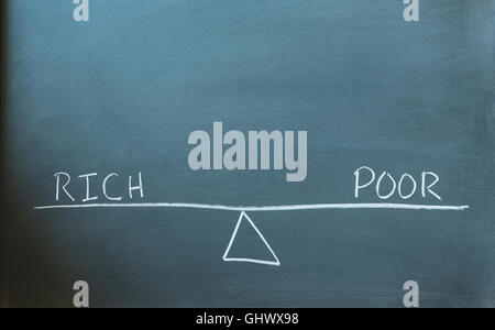 the words rich and poor on a scale in equilibrium written on a chalkboard.