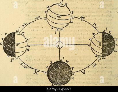Dialogo di Galileo Galilei Linceo matematico sopraordinario dello studio di Pisa. E filosofo, e matematico primario - Stock Photo
