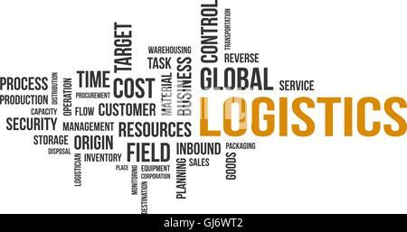 word cloud - logistics - Stock Photo