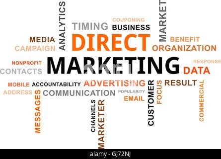 word cloud - direct marketing - Stock Photo