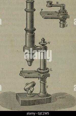 Bulletin Societe D'Histoire Naturelle de Toulouse (et de Midi Pyrenees). (1883) - Stock Photo
