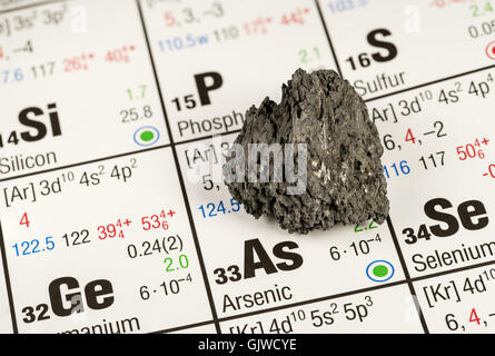 Arsenic on the periodic table of the elements stock photo 146822402 piece of arsenic placed on periodic table of elements stock photo urtaz Gallery
