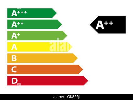 energy label - Stock Photo