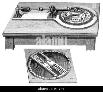 Baudot distributor, first printing telegraph by Jean-Maurice-Émile Baudot, 1845-1903, French inventor - Stock Photo