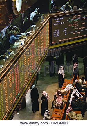 Kuwait Stock Exchange Index | 2019 | Data | Chart ...