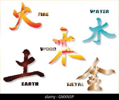 chinese symbols for earth fire water air stock photo