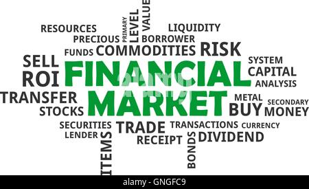 word cloud - financial market - Stock Photo