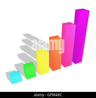 3D bar graph on white - Stock Photo