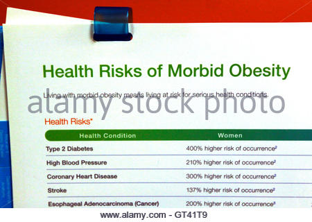 the health hazard of obesity in the united states Obesity has received considerable attention as a major health hazard this review aims at describing some of the epidemiological features of obesity including global prevalence, secular trends, risk factors, and burden of illness related to obesity we have placed special emphasis on obesity trends.