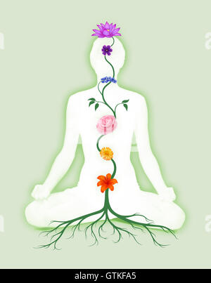 Woman sitting in lotus pose with seven chakra symbols represented as associated with chakras flowers and colors