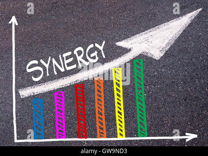 Colorful graph drawn over tarmac and word SYNERGY with directional arrow, business design concept - Stock Photo