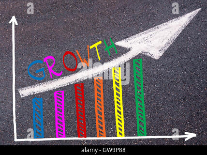 Colorful graph drawn over tarmac and word GROWTH with directional arrow, business design concept - Stock Photo