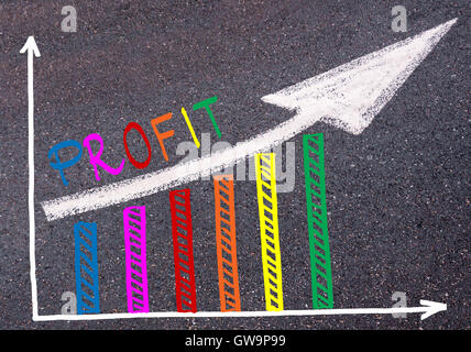 Colorful graph drawn over tarmac and word PROFIT with directional arrow, business design concept - Stock Photo