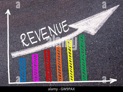 Colorful graph drawn over tarmac and word REVENUE with directional arrow, business design concept - Stock Photo