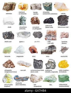 various mineral stones with names isolated on white background - Stock Photo