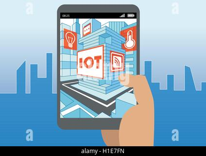 Internet of things (IOT) and mobility concept as vector illustration