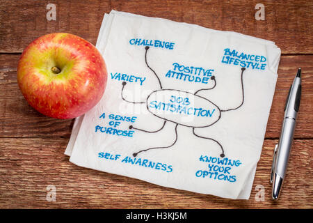 job satisfaction concept - napkin doodle with an apple on a rustic wood - Stock Photo