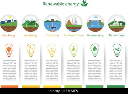 renewable forms of energy wind energy essay These renewable energy sources are  wind power is one of the oldest forms of energy  to read/search an essay about alternative sources of energy .