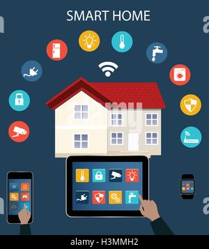 Smart phone, Tablet, Smartwatch and  Internet of things concept.Smart Home Technology Internet networking concept. - Stock Photo