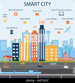Smart city and Internet of things concept with different icon and elements. Modern city design with business communicationcity - Stock Photo