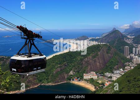 Cable car to the sugar loaf, Pao de Acucar, Rio de Janeiro, Brazil, view from the sugar loaf on the city Rio de - Stock Photo