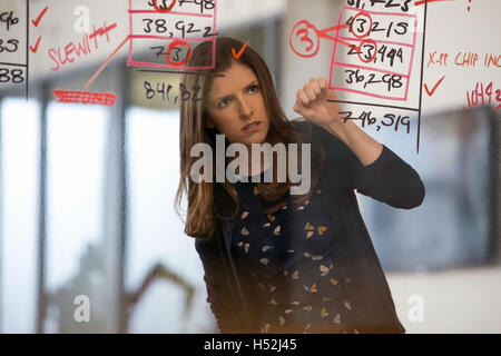 The Accountant is an upcoming American action thriller film directed by Gavin O'Connor and written by Bill Dubuque. - Stock Photo