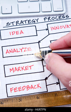 other profession business - Stock Photo