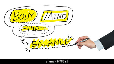 body, mind and spirit equals balance written in three colors by hand - Stock Photo