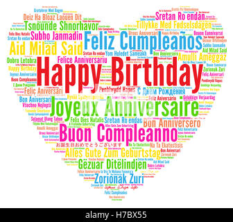 Happy birthday in all languages of the world