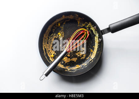 Dirty Frying Pan With Whisk - Stock Photo