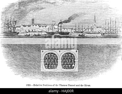 THAMES TUNNEL AT ROTHERHIDE built 1825-1843 showing the size of the tunnel in relation to the Thames with men at work on the tunelling shield.