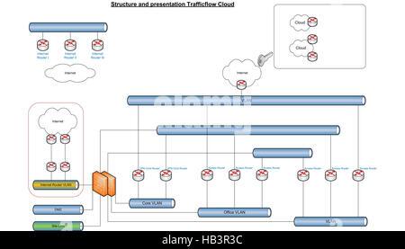 Network WLAN VLAN Diagram Illustration Stock Photo: 127295938 - Alamy