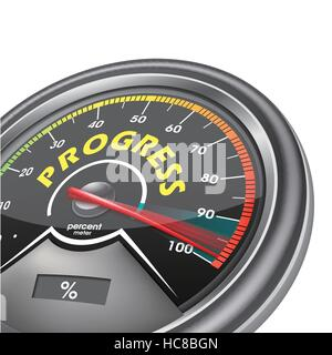 progress conceptual meter indicate hundred percent, isolated on white background - Stock Photo